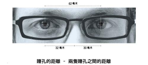 自己怎么测瞳距_更精确自己怎么测瞳距